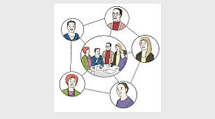 Das Bild zeigt einen Kreis in der Mitte. In dem Kreis sind drei Personen. Es gibt mehr Kreise außenrum. In den Kreisen sind auch Personen.